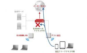guest-wifi